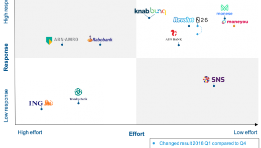 Onboarding Benchmark Q1