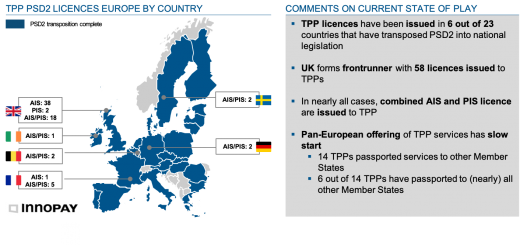TPP PSD2 LICENSES EUROPE BY COUNTRY