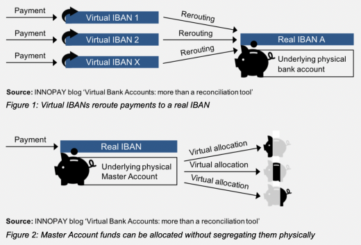 Virtual Bank Accounts Refresh